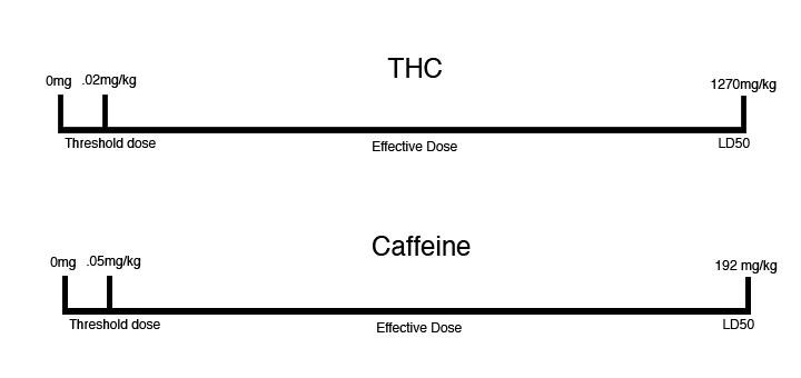 effective-dose-range