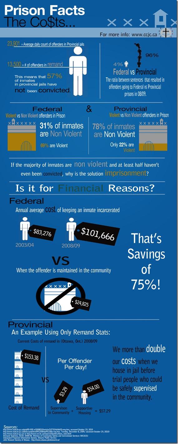 Prison-facts-2_01
