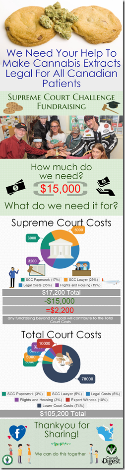 Supreme Court Costs (1)