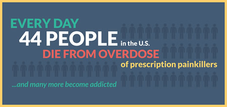 overdoseeveryday-450w